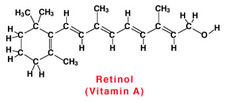 Retinol Chemical Structure