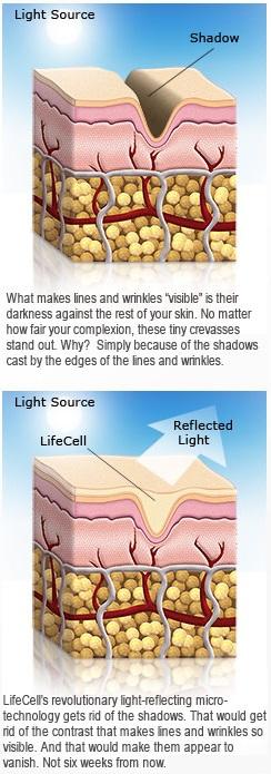 lifecell-anti-wrinkle-cream