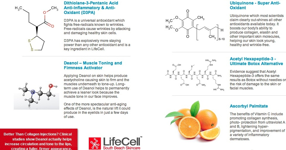 lifecell-ingredients-details